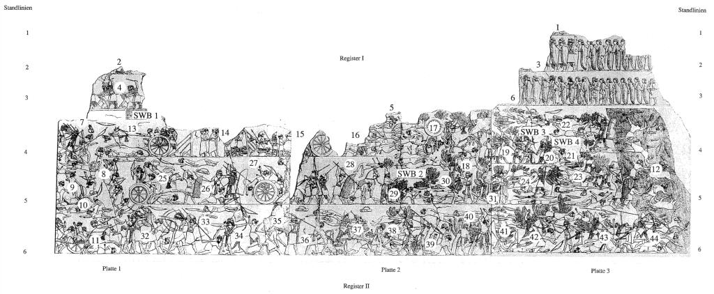 """Umzeichnung, mit nummerierten Szenen und Beischriften (SWB) nach Kaelin, Oskar (1999): Ein assyrisches Bildexperiment  nach ägyptischem Vorbild  Zu  Planung und  Ausführung der  """"Schlacht am  Ulai"""", Übersicht 1 S.151"""